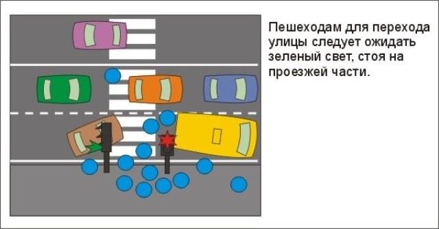 Новые правила дорожного движения... (15поправок)